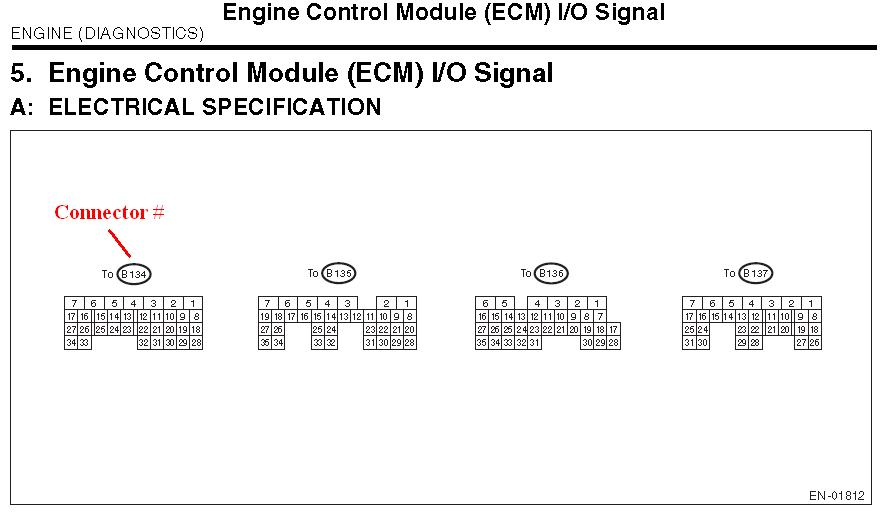 2005 Legacy GT ECU pinout.LGT_pinout_1 xcceleration 07 Corvette Ecu Wiring Diagram at mifinder.co