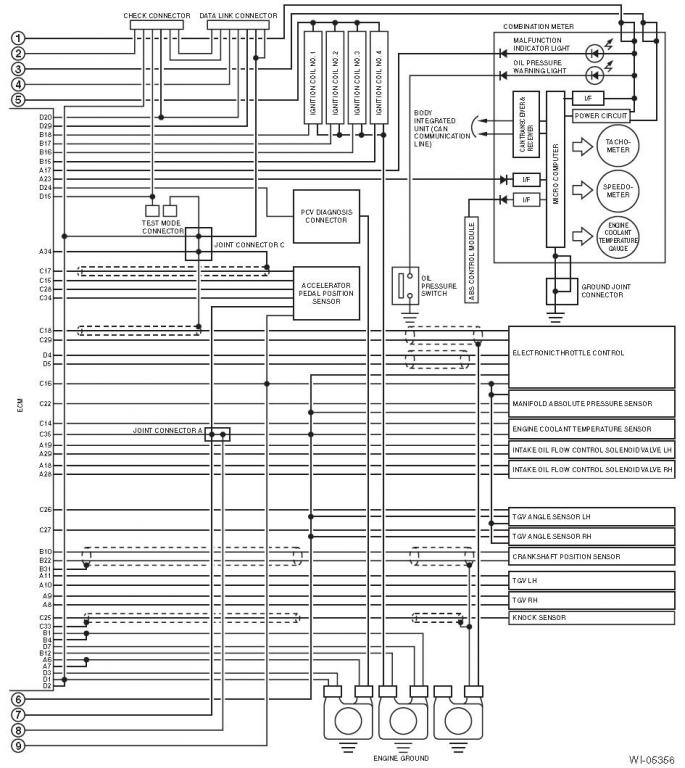 engine wire diagram 2001 subaru legacy   38 wiring diagram