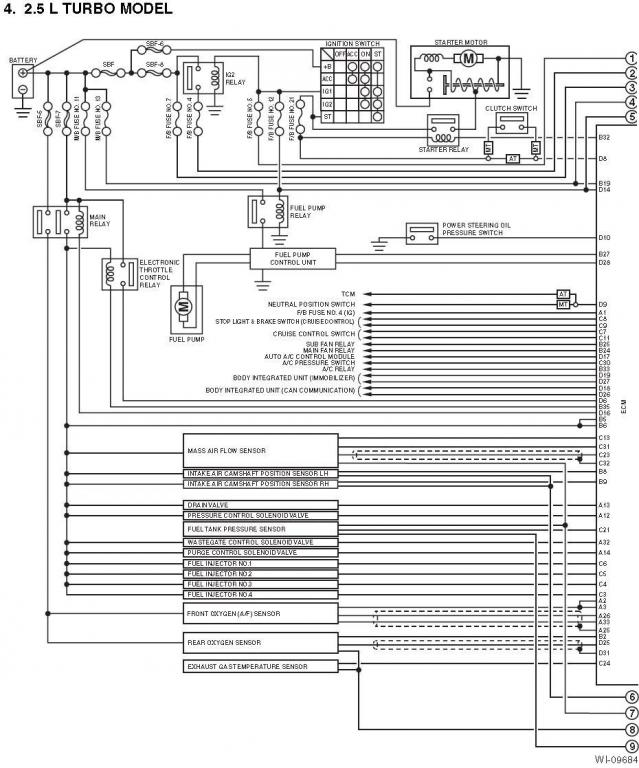 LGT_ECU_wiring_2 subaru 2 5 l engine diagram subaru free wiring diagrams 2000 subaru forester wiring diagram at gsmx.co